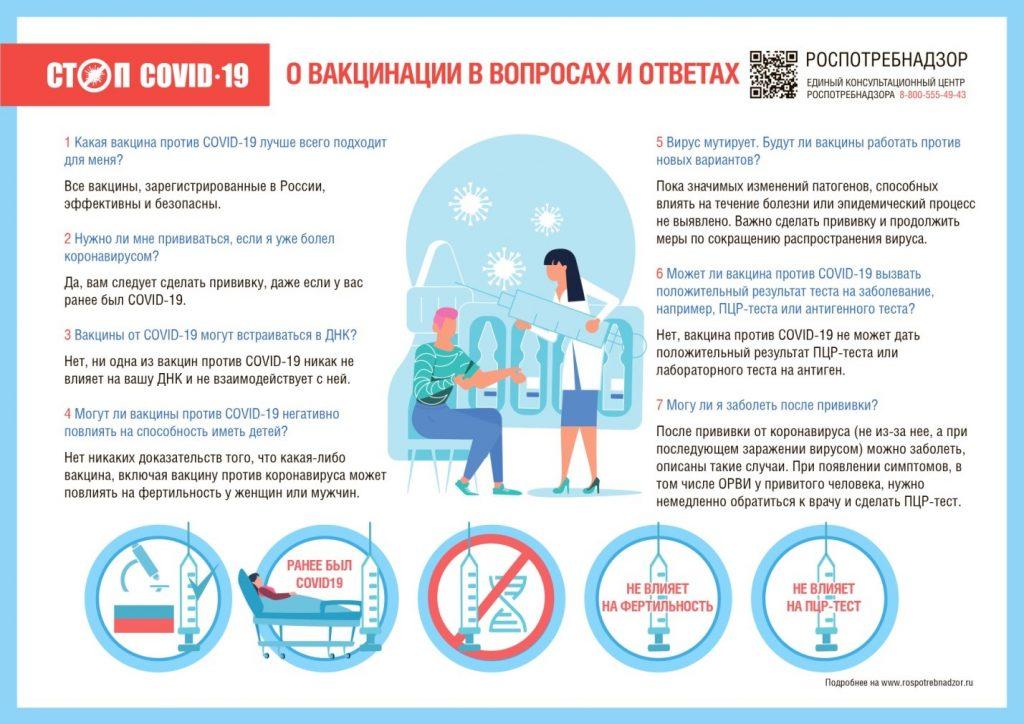 вакцинация студентов от коронавируса обязательно